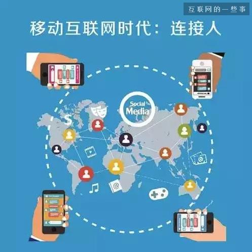 周鸿祎:移动互联网时代的产品创新法则,互联网的一些事