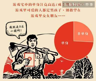 """陌陌双十一大数据:大东北""""单身狗""""数量全国领先 单身率接近46%,互联网的一些事"""