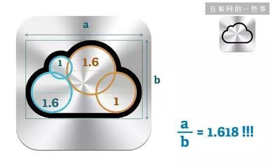 产品经理和设计师应该了解的几何设计学,互联网的一些事