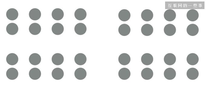 超实用的格式塔原理小科普,互联网的一些事
