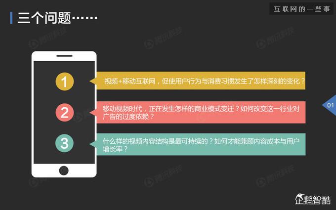 中国网络视频大数据报告,互联网的一些事