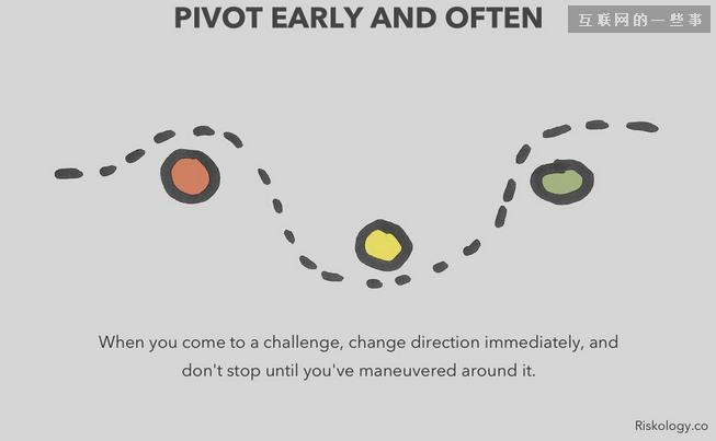 如何兼职创业:将一个点子变成产品?,互联网的一些事