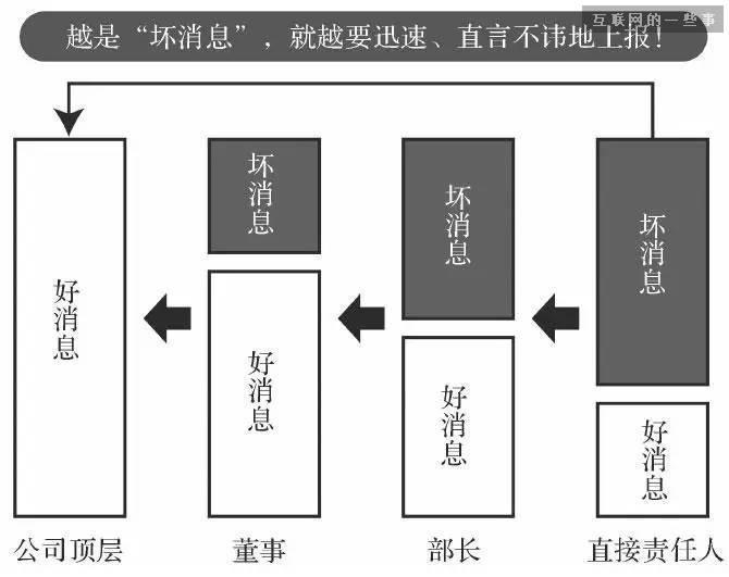 45张图读懂7-11零售哲学,电脑网(www.diannao.wang)