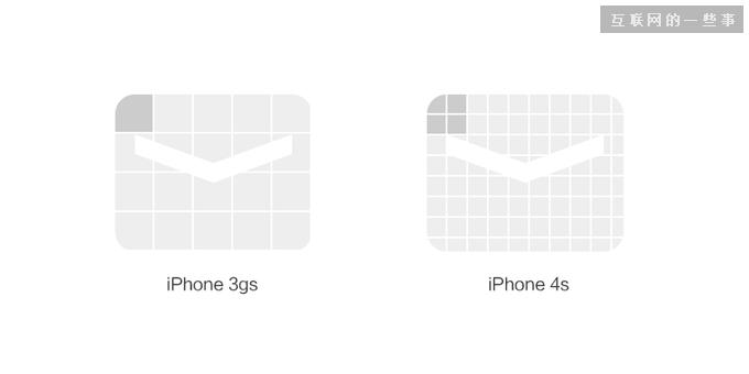 手机APP UI设计尺寸基础知识,互联网的一些事