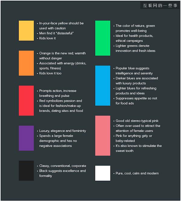配色弱的进来!如何巧用色彩打造动人心弦的网页设计,互联网的一些事