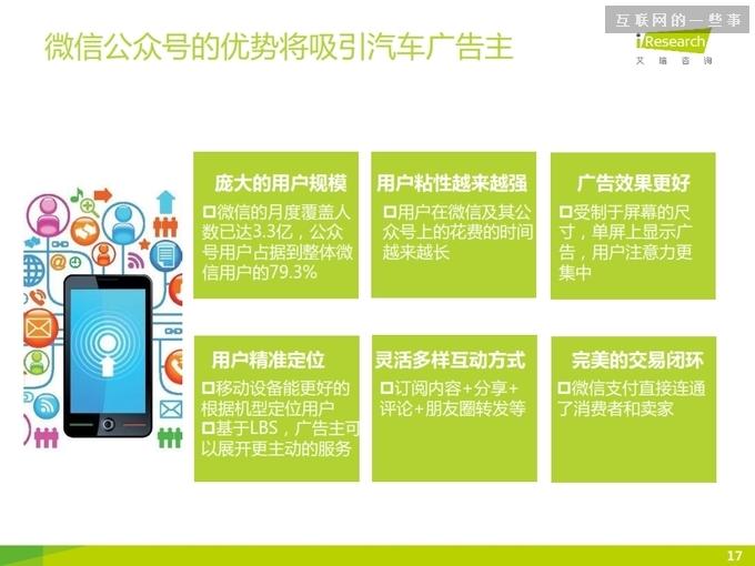 2015年微信公众号媒体价值研究,互联网的一些事
