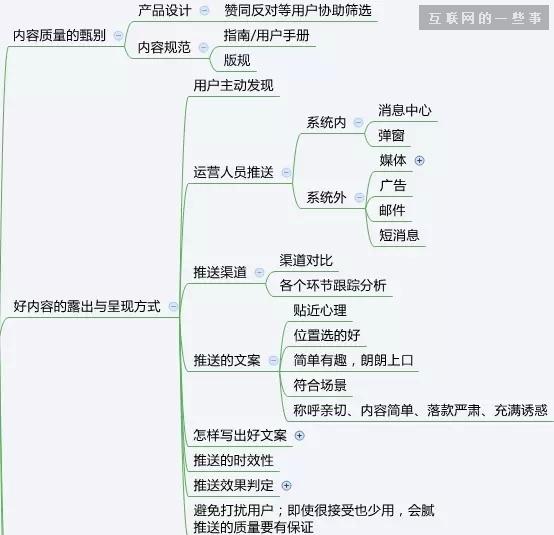 一篇文章让你知道什么是运营!,电脑网(www.diannao.wang)