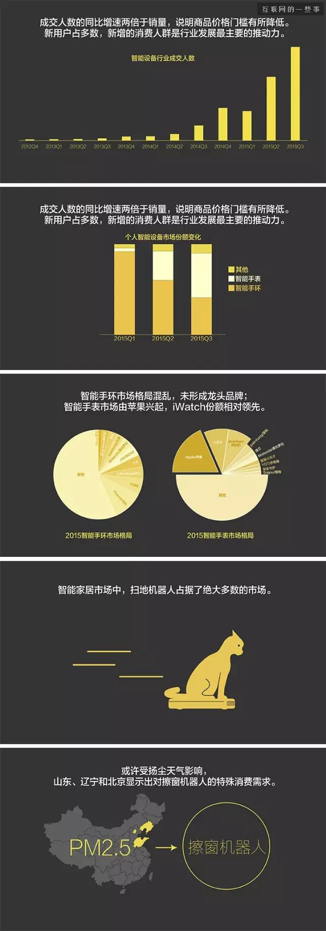 80页淘宝数据报告总结:中国人都在为什么买单?,互联网的一些事