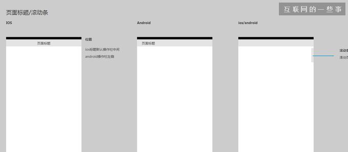 绝密原型档案:看看专业产品经理的原型是什麽样,互联网的一些事