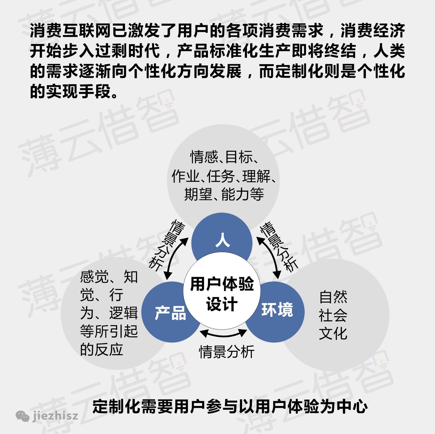 """八張圖讀懂未來""""互聯網+""""的六大趨勢,互聯網的一些事"""