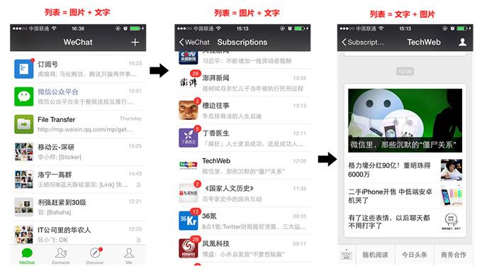 【产品设计】新闻型产品列表设计分析