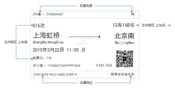 一张火车票的信息设计,互联网的一些事