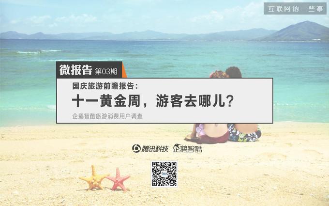2015年国庆黄金周出游报告