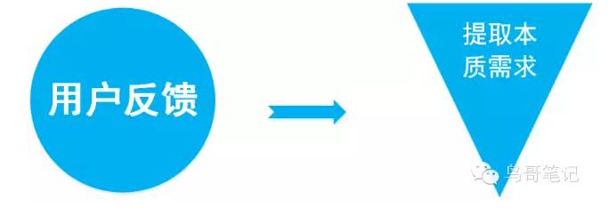 看完你也能独立负责项目!APP从头到尾的所有工作流程详解!