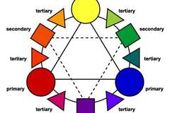 让你的设计拥有高转化率的配色知识简明指南