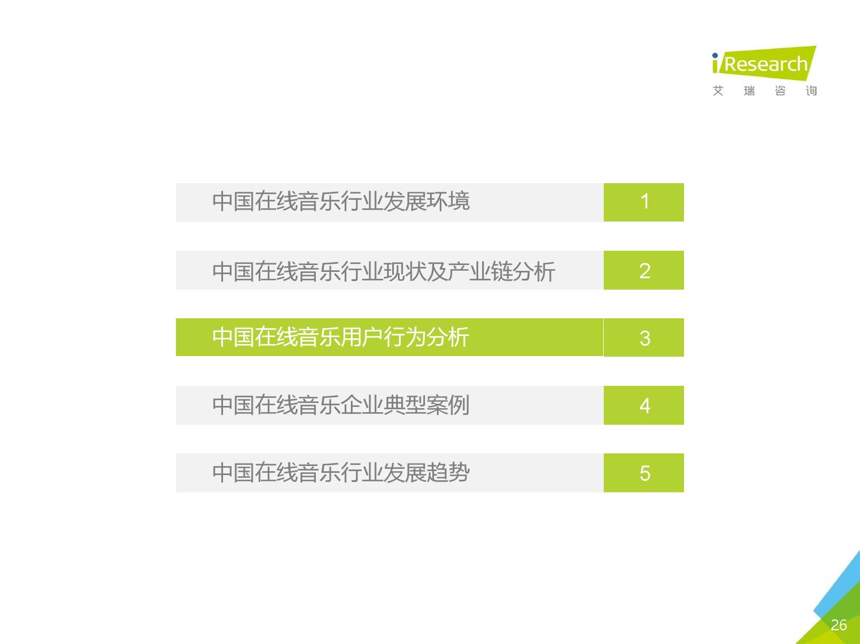 2016年中国在线音乐行业研究报告_000026