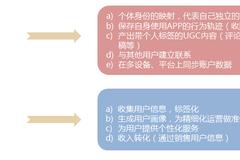 APP的注册和登录功能设计