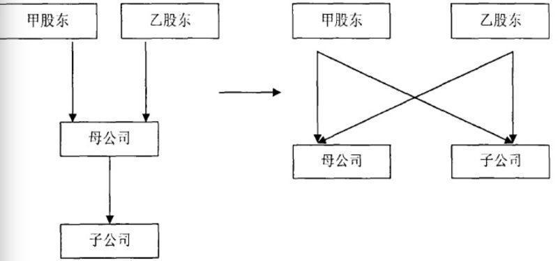 刘强东分拆京东金融和马云拆分支付宝有什么不同