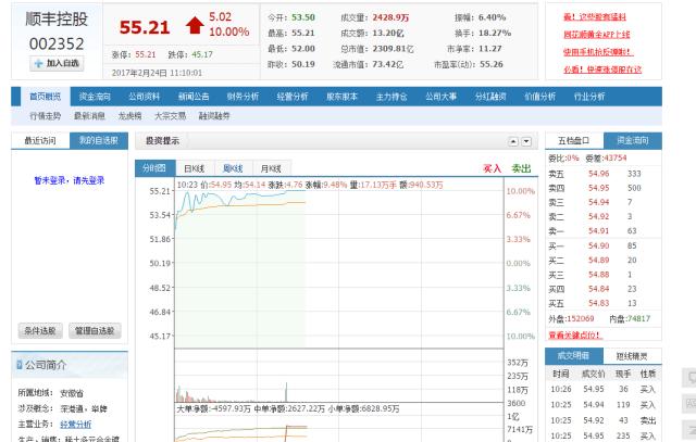 顺丰上市:老板王卫给40万员工发红包 最低都是1888元!
