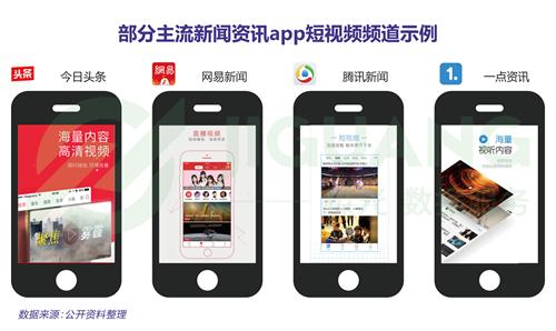 短视频大爆发,谁正在风口?—— 垂直短视频app行业报告