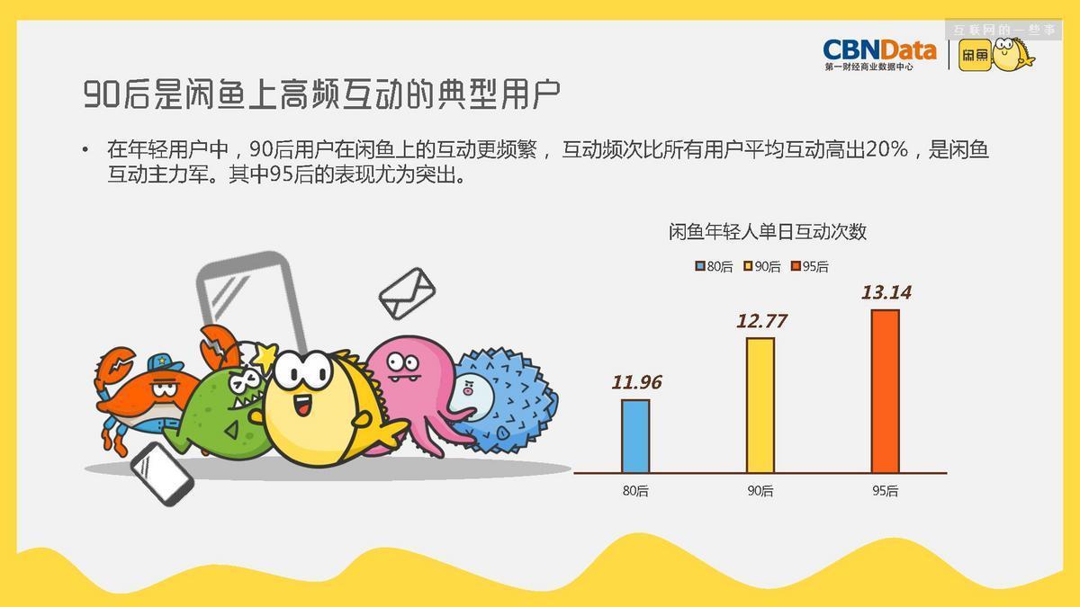 分享已成为消费方式,90后新社交开始显现 | CBNData报告