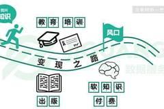 极光大数据:知识付费行业研究报告