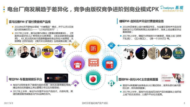 """017中国移动电台市场上半年市场监测盘点分析(附完整报告下载)"""""""