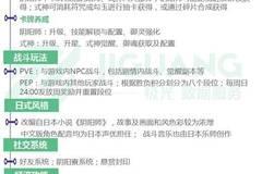 《2017年9月阴阳师app研究报告》(附完整报告下载)