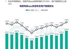 2017年9月母婴电商app行业报告(附完整报告下载)