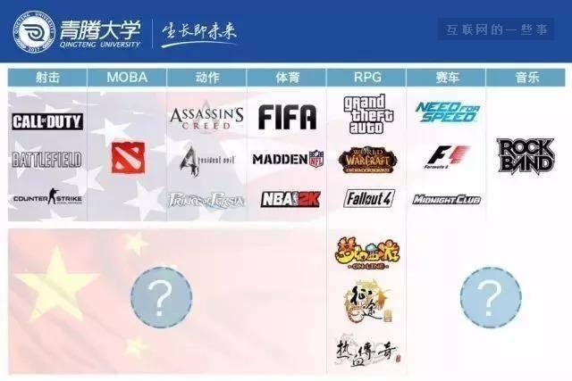 腾讯副总裁马晓轶:腾讯游戏是如何一步步成为行业龙头的?