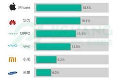 2017年Q3智能手机行业研究报告(附完整报告下载)