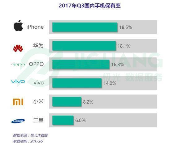 """017年Q3智能手机行业研究报告(附完整报告下载)"""""""