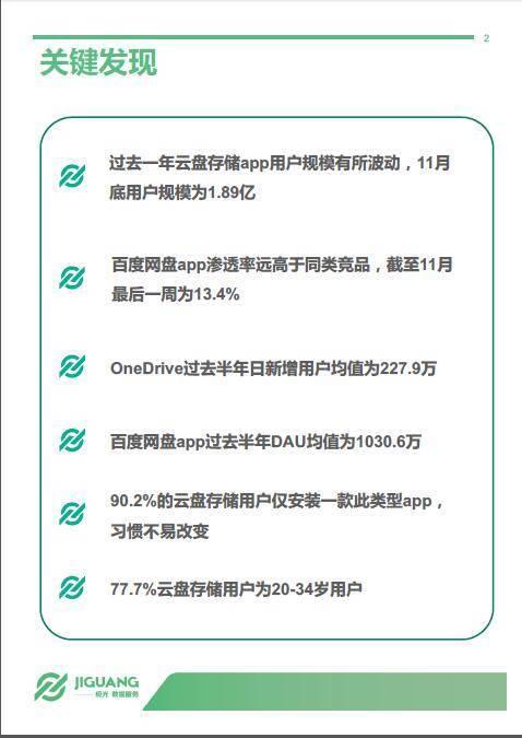 """017年11月云盘存储市场研究报告(附完整报告下载)"""""""