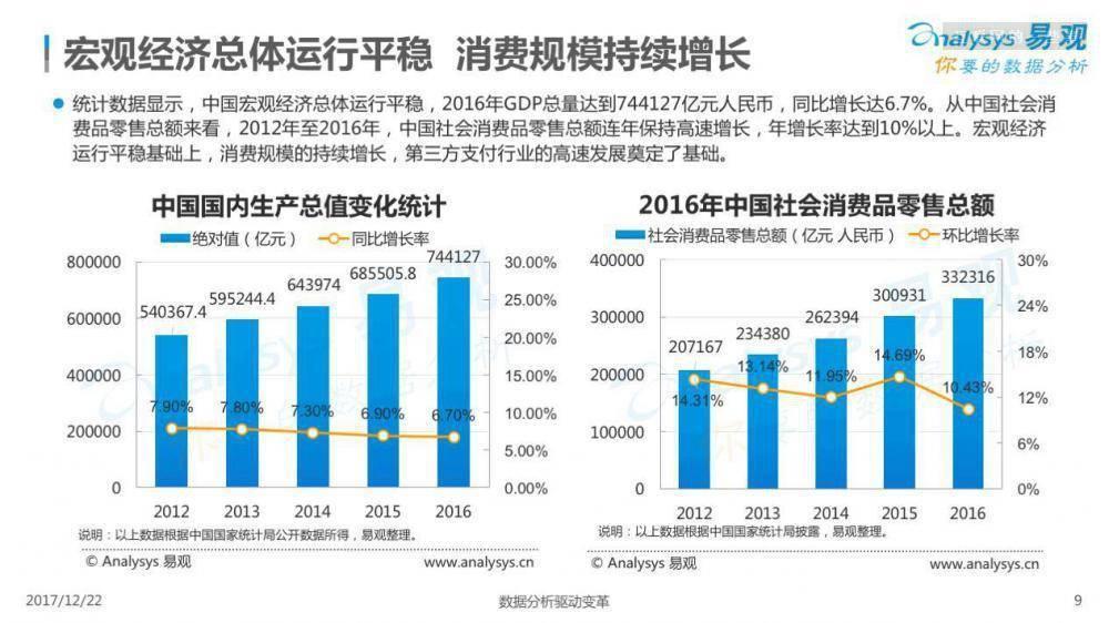中国移动支付市场专题分析2017(附完整报告下载)
