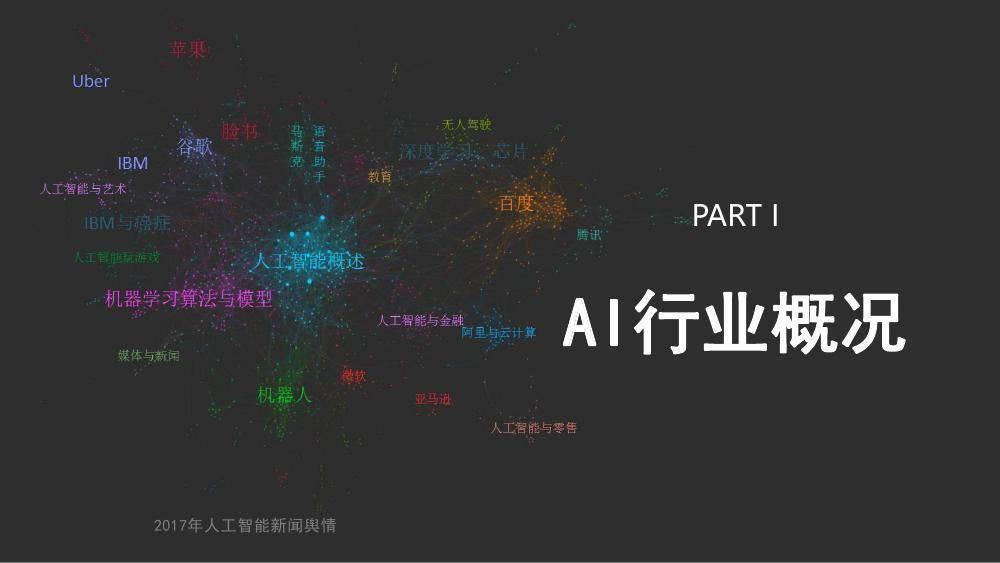IT耳朵&IT桔子:2017年人工智能行业发展研究报告白皮书