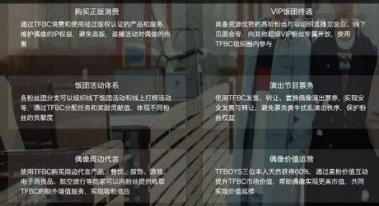 """TFboys粉丝发行区块链概念""""饭票""""背后,其实是场1亿元的""""骗局"""""""