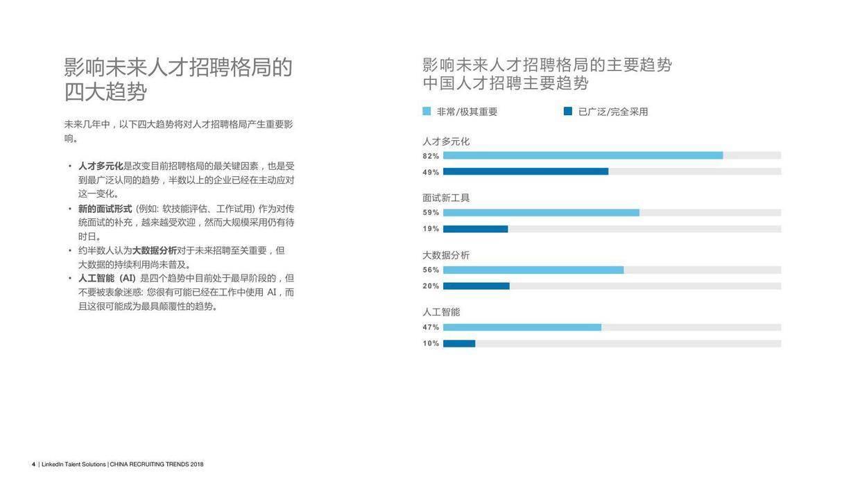 领英:2018中国人才招聘趋势报告