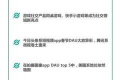 不看春晚看手机:春节期间热点app数据观察(附完整报告下载)