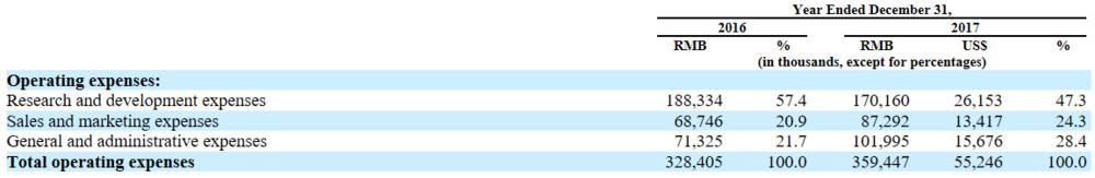 虎牙直播赴美IPO,是腾讯给了它上市的勇气?