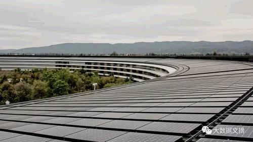 苹果公司实现100%绿色能源供电,覆盖办公场所和数据中心