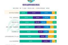 2018年中国程序员研究报告(附完整报告下载)