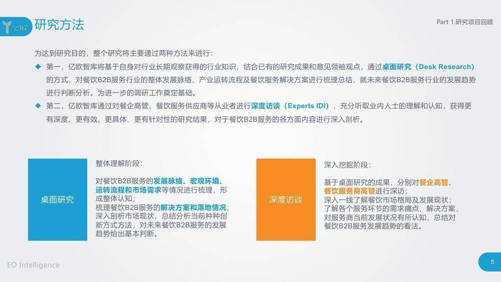 亿欧智库:2018中国餐饮B2B服务行业研究报告