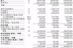 小米工号1000以内有期权员工有望成千万富翁