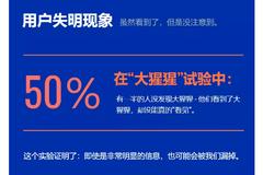 用户失明现象:50%的流量都被浪费了!