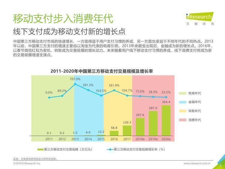 艾瑞网:2018年中国移动NFC支付行业研究报告
