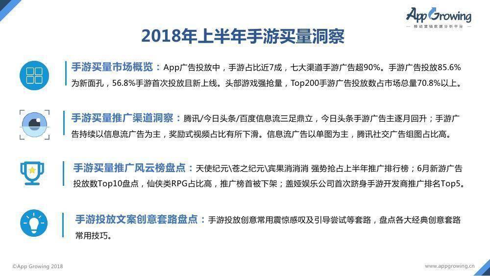 AppGrowing:2018年上半年中国手游买量市场分析报告