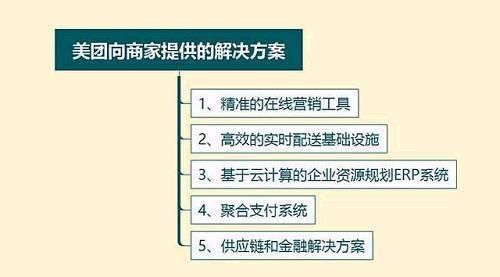 """美团上市,王兴的超级平台,能否撑起""""新一代""""使命?"""