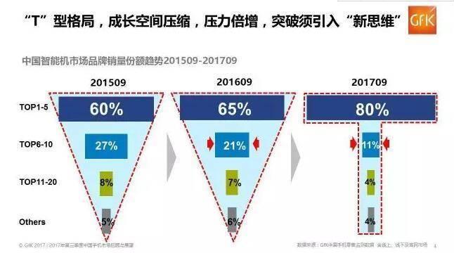 "FindX7月13日开售OPPO将打破行业沉寂""全面升阶"""