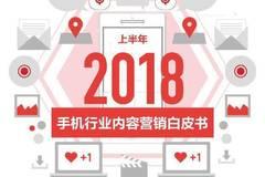 今日头条:2018上半年手机行业内容营销白皮书