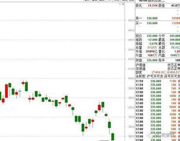 1.3万亿市值没了!腾讯马上要公布业绩,股价却创一年来新低,51位分析师平均目标价511港元!